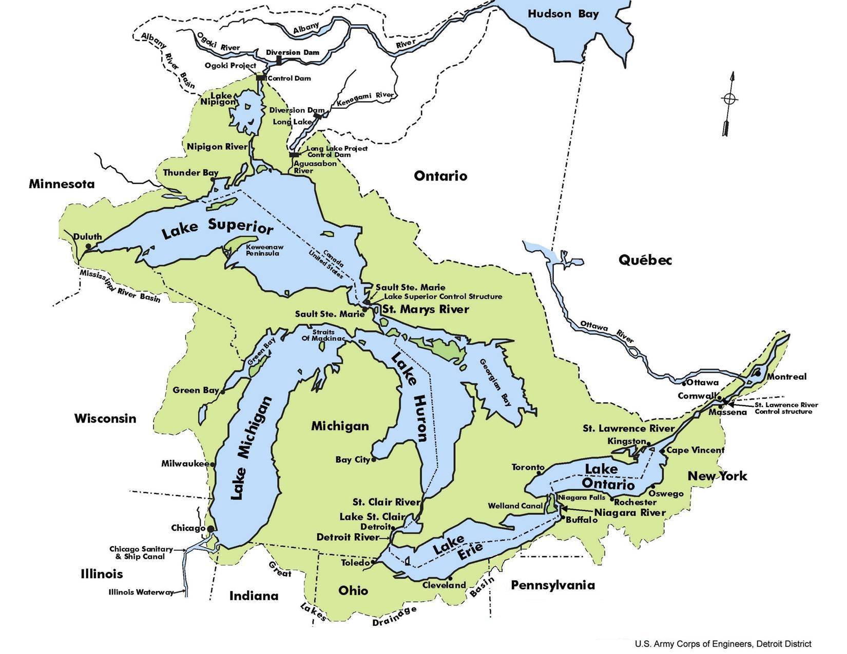 Lake Erie Basin